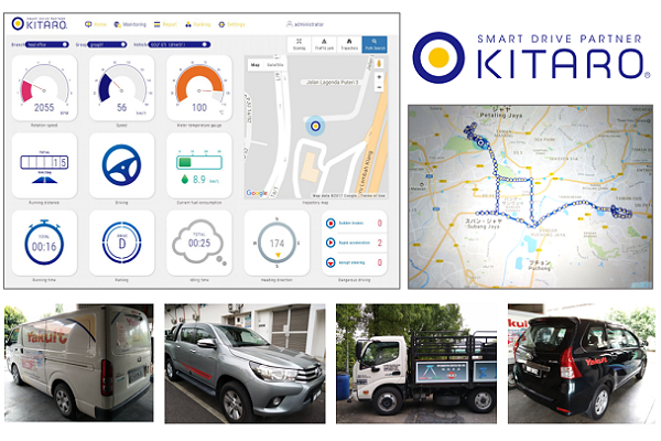 Fleet Tracking/Management Projects (KITARO)